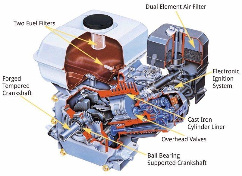 engines honda rural shop reduction engine